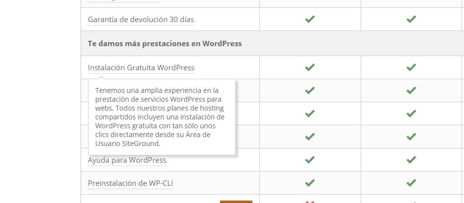 Integración de SiteGround y WordPress